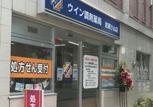 ウイン調剤薬局武蔵小山店